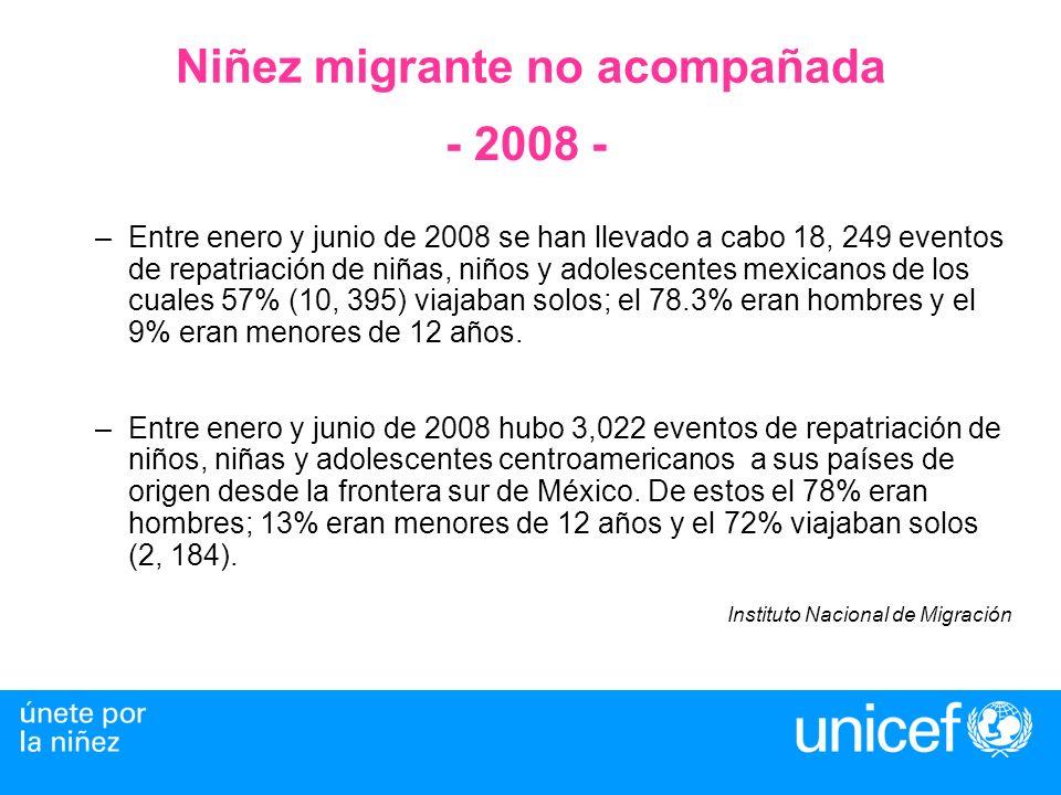 OBSERVACIONES DEL COMITÉ SOBRE LOS DERECHOS DEL NIÑO Al Comité le preocupa el gran número de niños y adolescentes no acompañados que son repatriados a México y la falta de capacidad del Estado para proteger y reintegrar a estos niños (CRCC/MEX/CO/3)