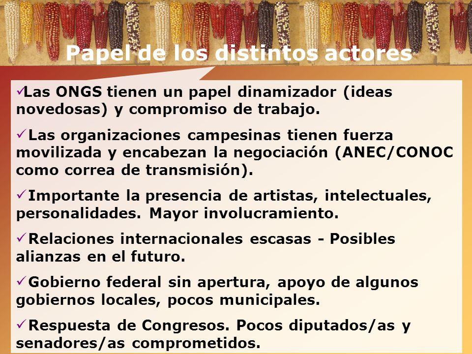 Papel de los distintos actores Las ONGS tienen un papel dinamizador (ideas novedosas) y compromiso de trabajo. Las organizaciones campesinas tienen fu