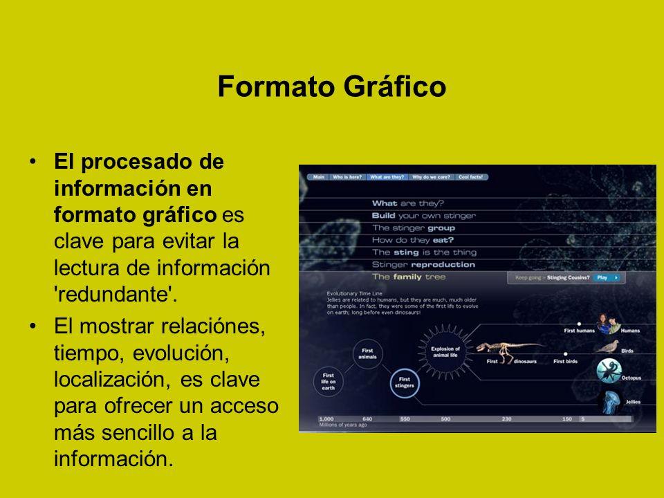 Formato Gráfico El procesado de información en formato gráfico es clave para evitar la lectura de información redundante .