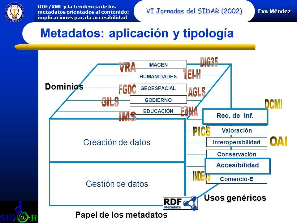 Eva Méndez RDF/XML y la tendencia de los metadatos orientados al contenido: implicaciones para la accesibilidad VI Jornadas del SIDAR (2002) Usos genéricos Creación de datos Gestión de datos Dominios GEOESPACIAL HUMANIDADES GOBIERNO IMAGEN EDUCACIÓN Rec.
