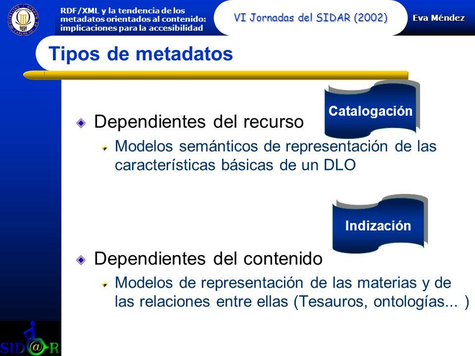 Eva Méndez RDF/XML y la tendencia de los metadatos orientados al contenido: implicaciones para la accesibilidad VI Jornadas del SIDAR (2002) Tipos de metadatos Dependientes del recurso Modelos semánticos de representación de las características básicas de un DLO Dependientes del contenido Modelos de representación de las materias y de las relaciones entre ellas (Tesauros, ontologías...