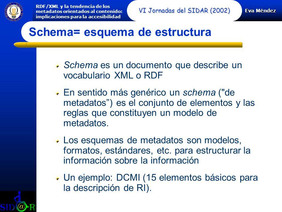 Eva Méndez RDF/XML y la tendencia de los metadatos orientados al contenido: implicaciones para la accesibilidad VI Jornadas del SIDAR (2002) Schema= esquema de estructura Schema es un documento que describe un vocabulario XML o RDF En sentido más genérico un schema ( de metadatos) es el conjunto de elementos y las reglas que constituyen un modelo de metadatos.