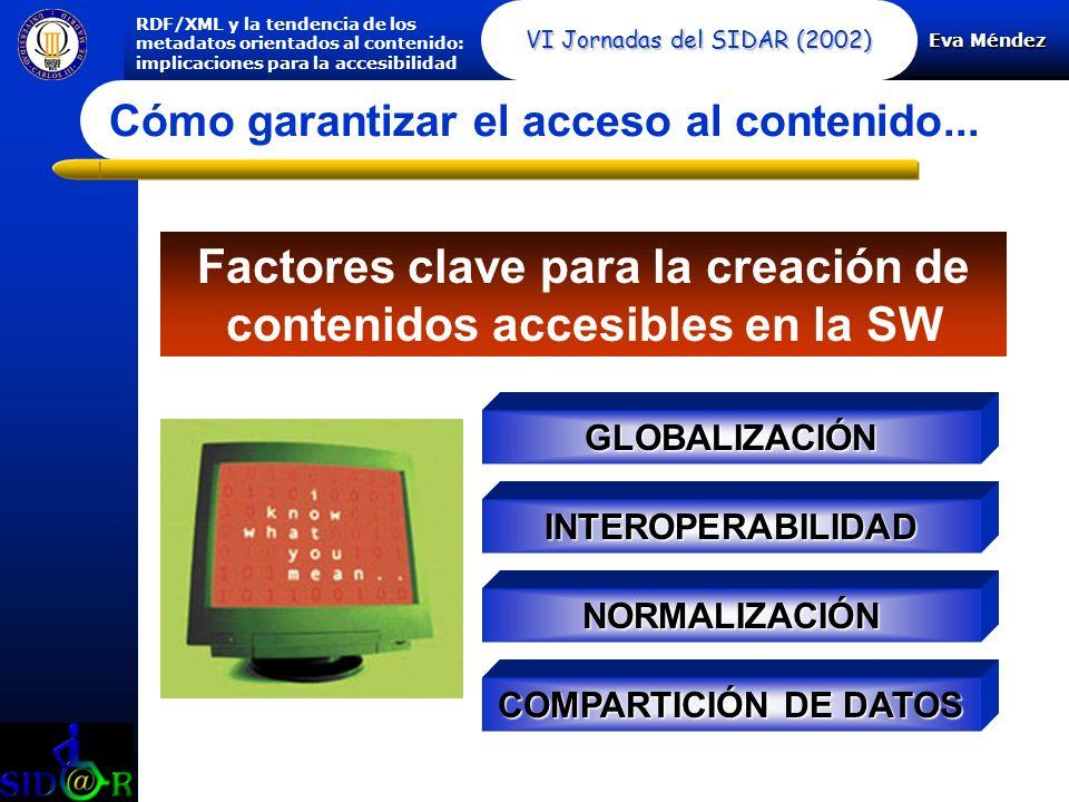 Eva Méndez RDF/XML y la tendencia de los metadatos orientados al contenido: implicaciones para la accesibilidad VI Jornadas del SIDAR (2002) Factores clave para la creación de contenidos accesibles en la SW GLOBALIZACIÓN INTEROPERABILIDAD COMPARTICIÓN DE DATOS NORMALIZACIÓN Cómo garantizar el acceso al contenido...