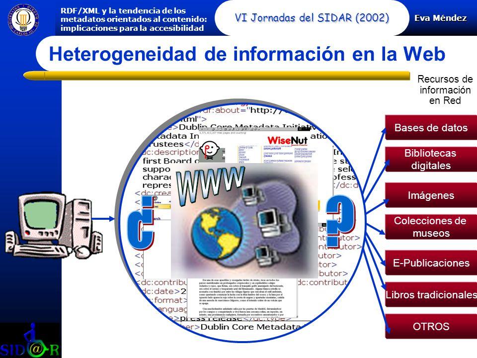 Eva Méndez RDF/XML y la tendencia de los metadatos orientados al contenido: implicaciones para la accesibilidad VI Jornadas del SIDAR (2002) OTROS Libros tradicionales Bases de datos Bibliotecas digitales Imágenes Colecciones de museos E-Publicaciones Heterogeneidad de información en la Web Recursos de información en Red