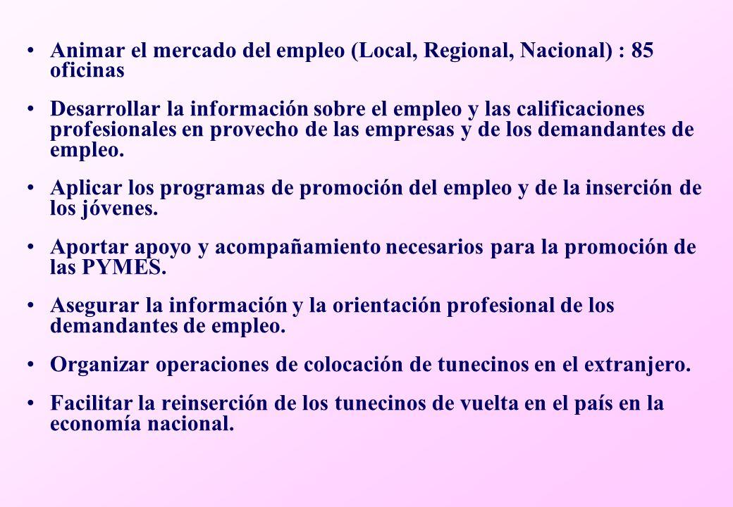 Animar el mercado del empleo (Local, Regional, Nacional) : 85 oficinas Desarrollar la información sobre el empleo y las calificaciones profesionales en provecho de las empresas y de los demandantes de empleo.