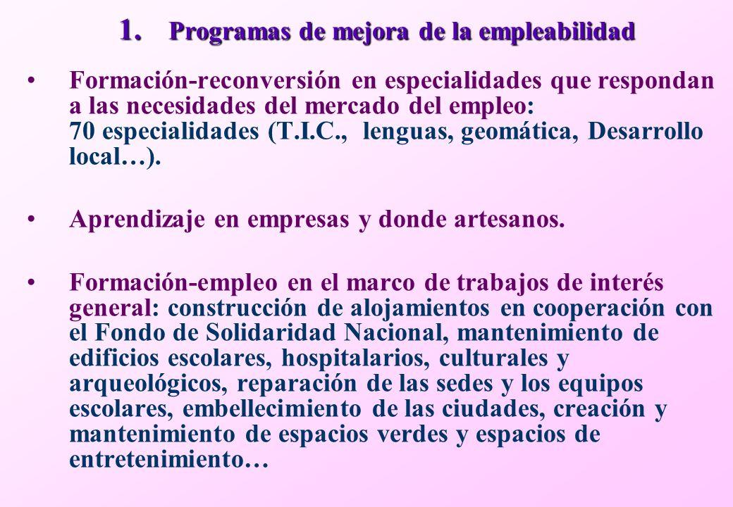 1. Programas de mejora de la empleabilidad Formación-reconversión en especialidades que respondan a las necesidades del mercado del empleo: 70 especia