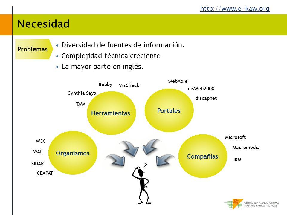 http://www.e-kaw.org Necesidad Problemas Diversidad de fuentes de información. Complejidad técnica creciente La mayor parte en inglés. W3C WAI SIDAR C