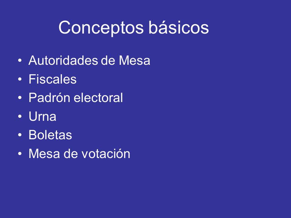 Conceptos básicos Autoridades de Mesa Fiscales Padrón electoral Urna Boletas Mesa de votación