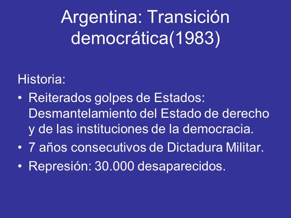 Argentina: Transición democrática(1983) Historia: Reiterados golpes de Estados: Desmantelamiento del Estado de derecho y de las instituciones de la de
