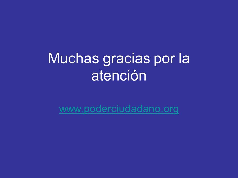 Muchas gracias por la atención www.poderciudadano.org