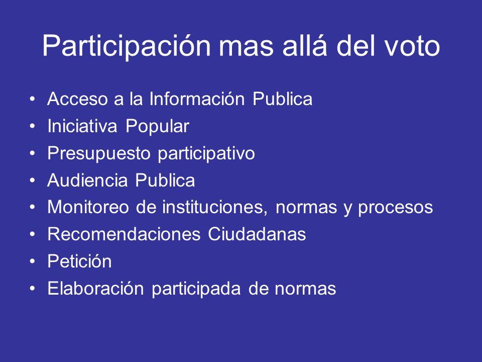 Participación mas allá del voto Acceso a la Información Publica Iniciativa Popular Presupuesto participativo Audiencia Publica Monitoreo de institucio
