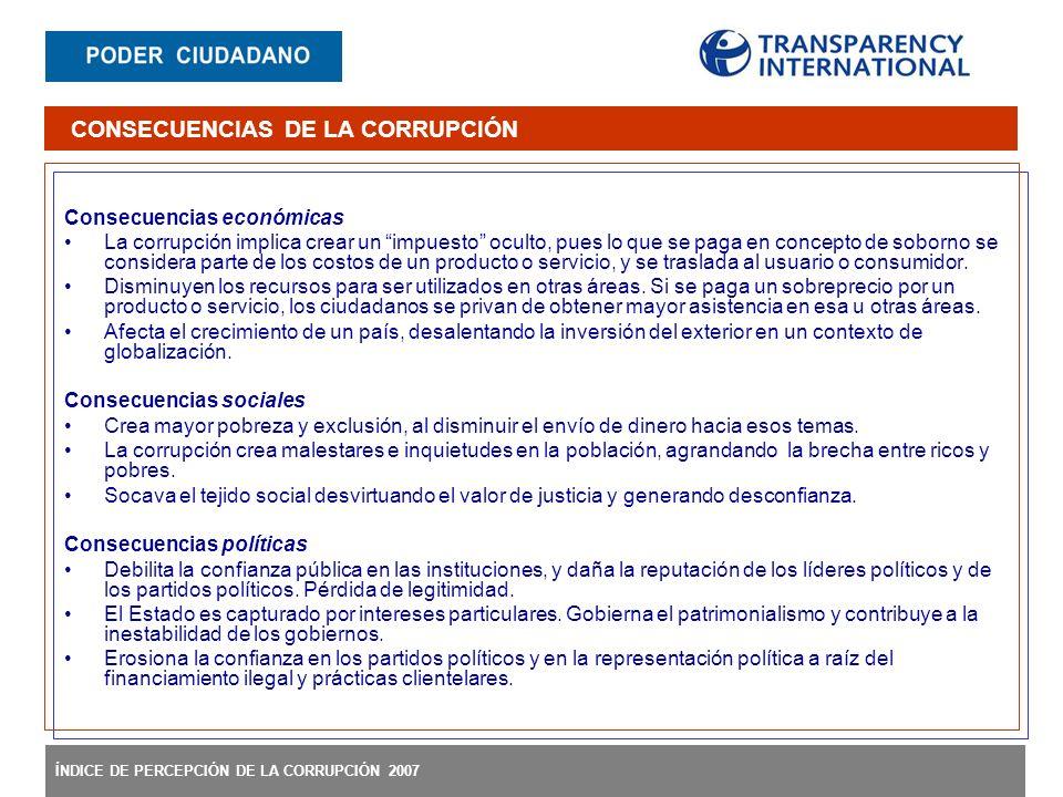 ÍNDICE DE PERCEPCIÓN DE LA CORRUPCIÓN 2007 Consecuencias económicas La corrupción implica crear un impuesto oculto, pues lo que se paga en concepto de soborno se considera parte de los costos de un producto o servicio, y se traslada al usuario o consumidor.