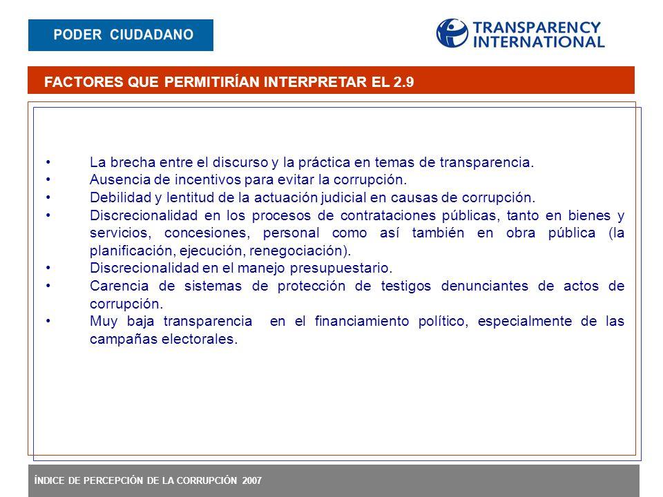 ÍNDICE DE PERCEPCIÓN DE LA CORRUPCIÓN 2007 La brecha entre el discurso y la práctica en temas de transparencia.