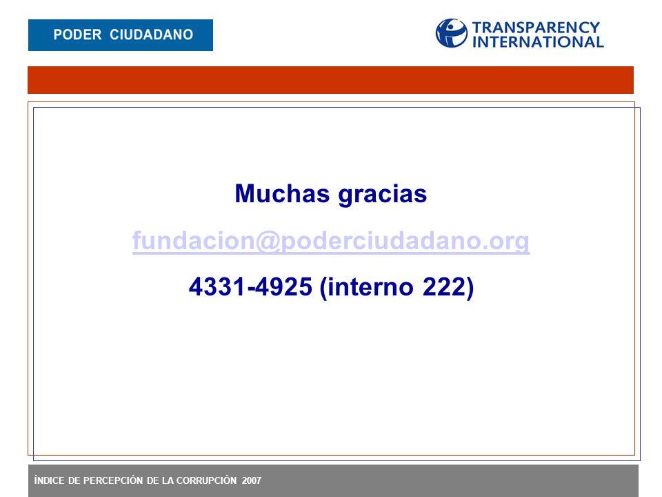 ÍNDICE DE PERCEPCIÓN DE LA CORRUPCIÓN 2007 Muchas gracias fundacion@poderciudadano.org 4331-4925 (interno 222)