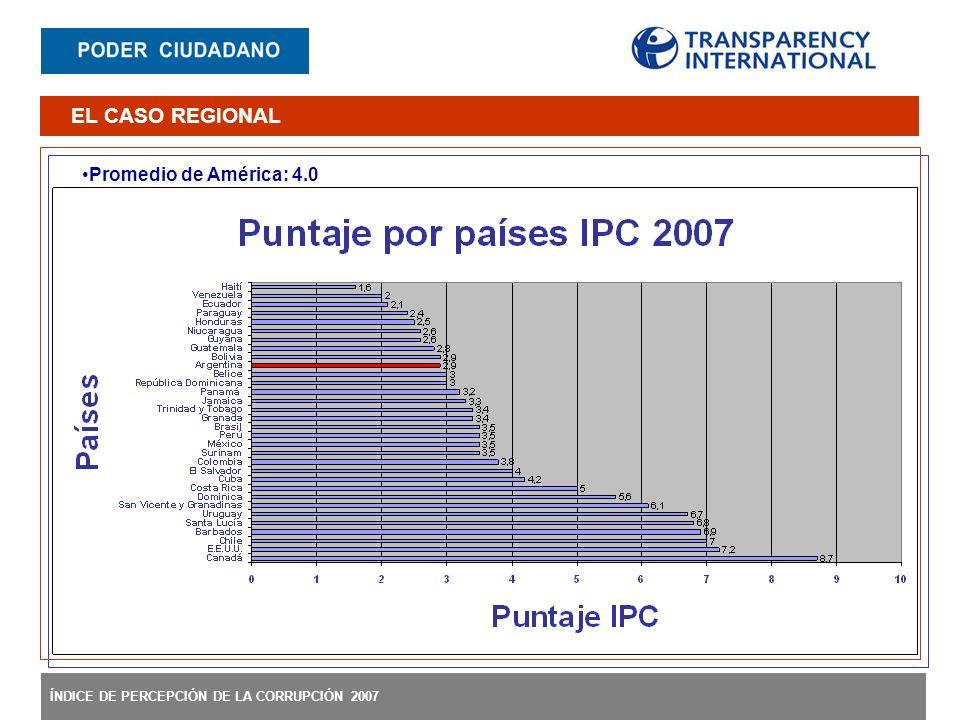 ÍNDICE DE PERCEPCIÓN DE LA CORRUPCIÓN 2007 Promedio de América: 4.0 EL CASO REGIONAL