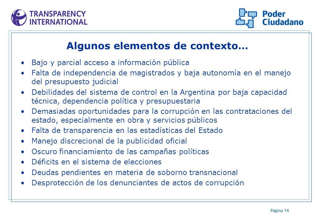 Página 14 Algunos elementos de contexto… Bajo y parcial acceso a información pública Falta de independencia de magistrados y baja autonomía en el mane