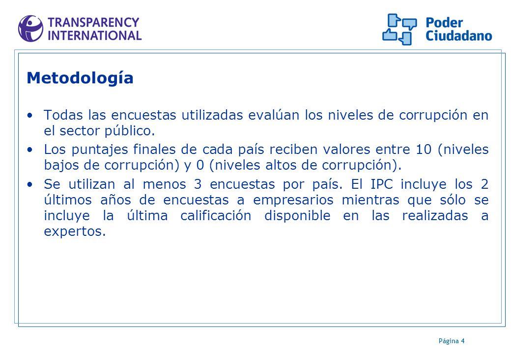 Página 4 Metodología Todas las encuestas utilizadas evalúan los niveles de corrupción en el sector público. Los puntajes finales de cada país reciben
