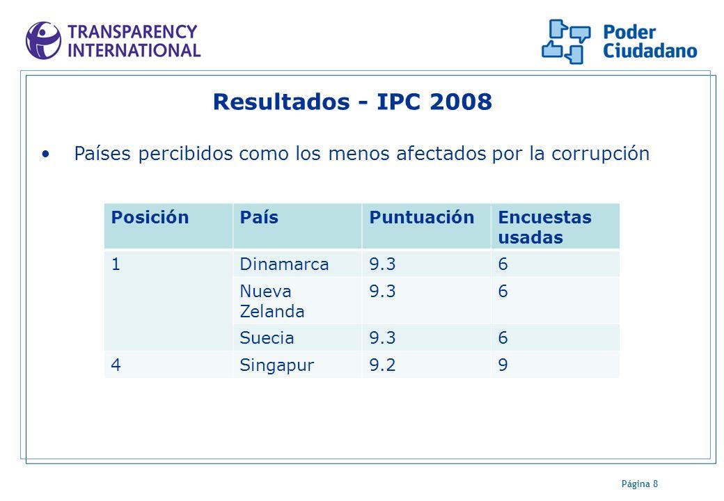 Página 8 Resultados - IPC 2008 Países percibidos como los menos afectados por la corrupción PosiciónPaísPuntuaciónEncuestas usadas 1Dinamarca9.36 Nuev