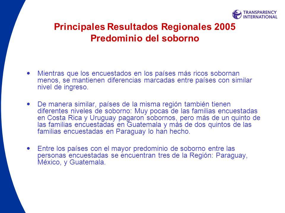 Principales Resultados Regionales 2005 Predominio del soborno Mientras que los encuestados en los países más ricos sobornan menos, se mantienen difere