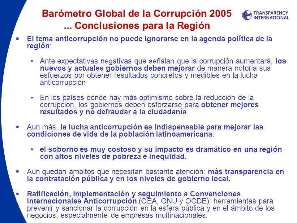 Barómetro Global de la Corrupción 2005... Conclusiones para la Región El tema anticorrupción no puede ignorarse en la agenda política de la región: An