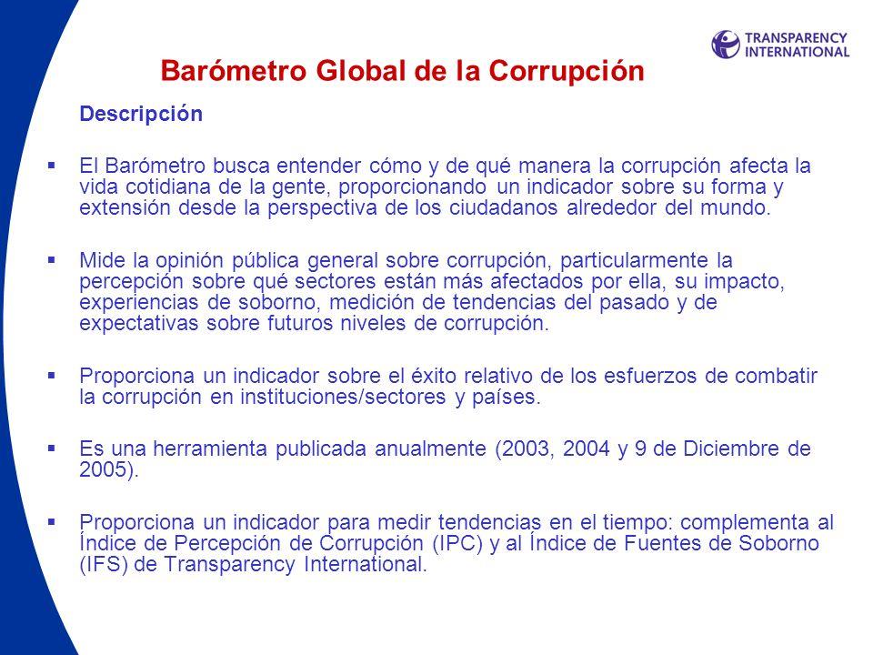 Barómetro Global de la Corrupción Descripción El Barómetro busca entender cómo y de qué manera la corrupción afecta la vida cotidiana de la gente, pro