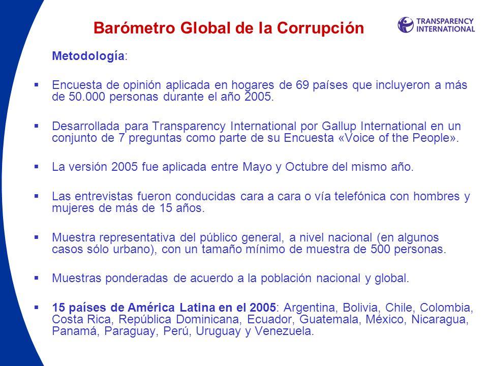 Barómetro Global de la Corrupción Metodología: Encuesta de opinión aplicada en hogares de 69 países que incluyeron a más de 50.000 personas durante el