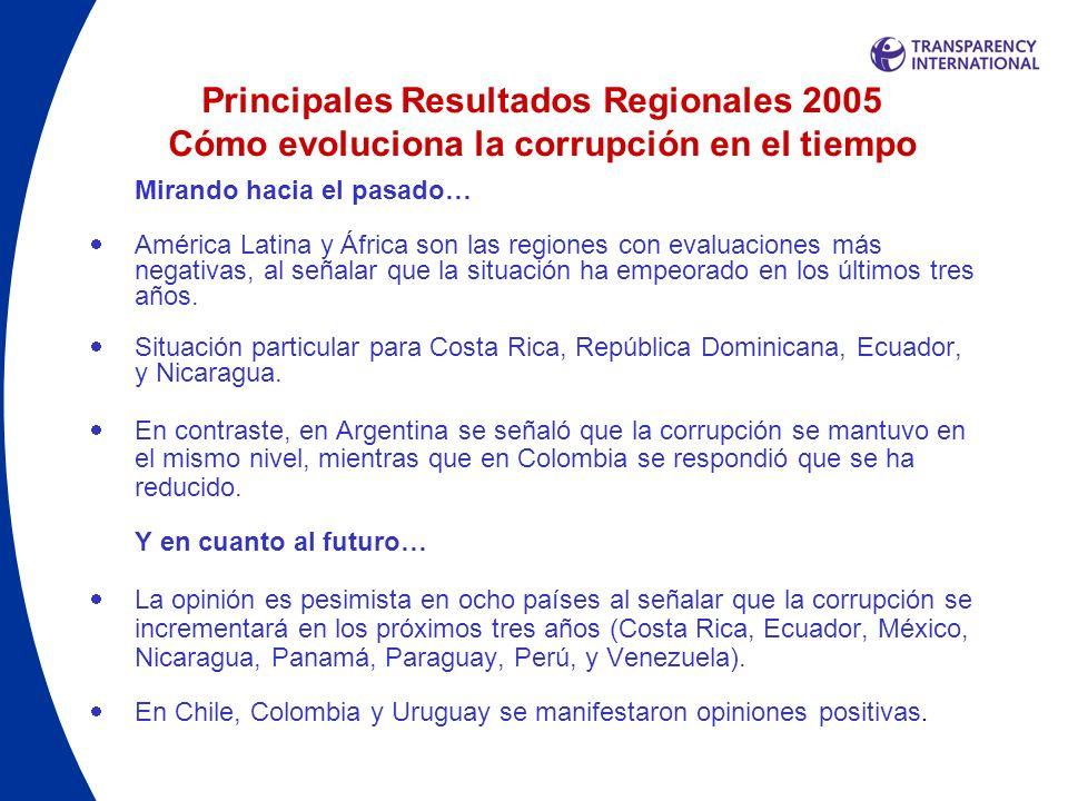 Principales Resultados Regionales 2005 Cómo evoluciona la corrupción en el tiempo Mirando hacia el pasado… América Latina y África son las regiones co