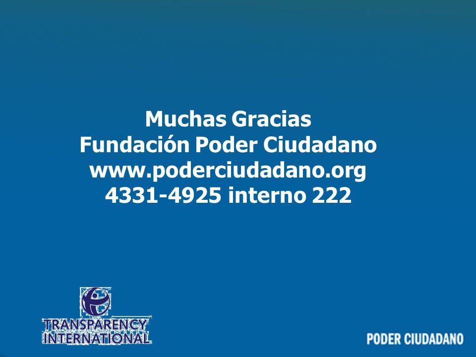 Muchas Gracias Fundación Poder Ciudadano www.poderciudadano.org 4331-4925 interno 222