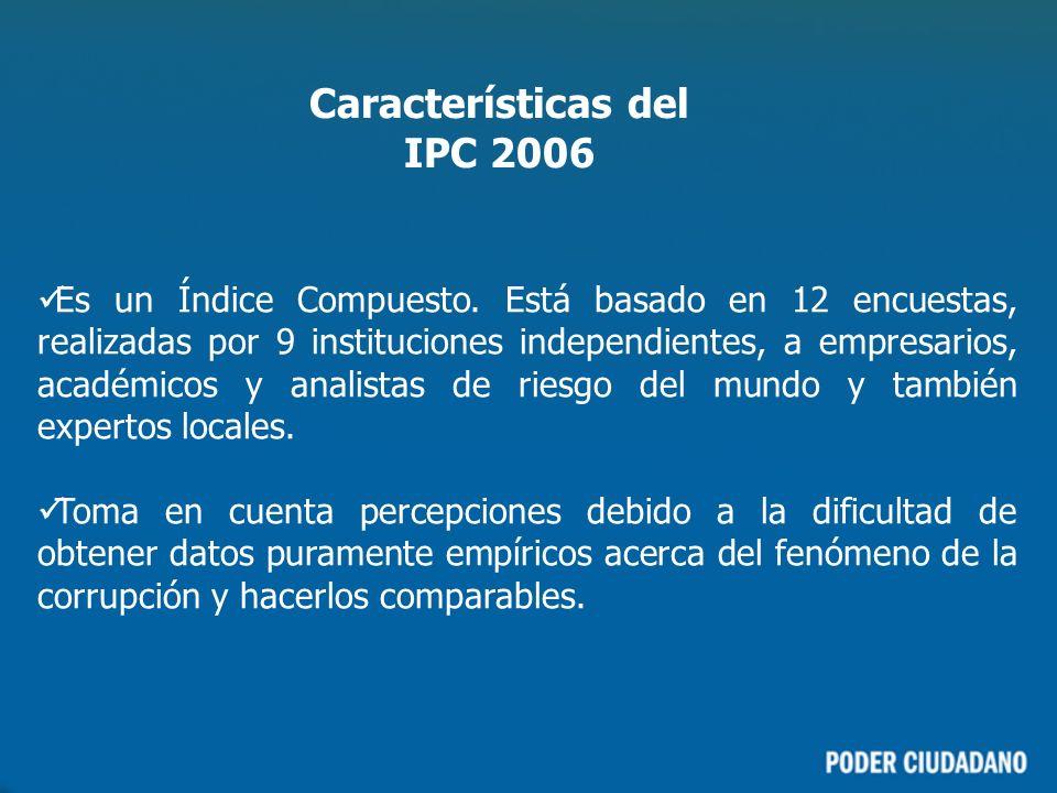 Características del IPC 2006 Es un Índice Compuesto.