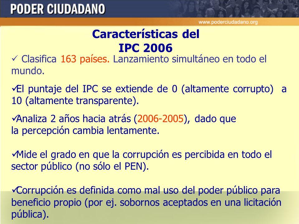 Indice de Percepción de la Corrupción (IPC) 2006