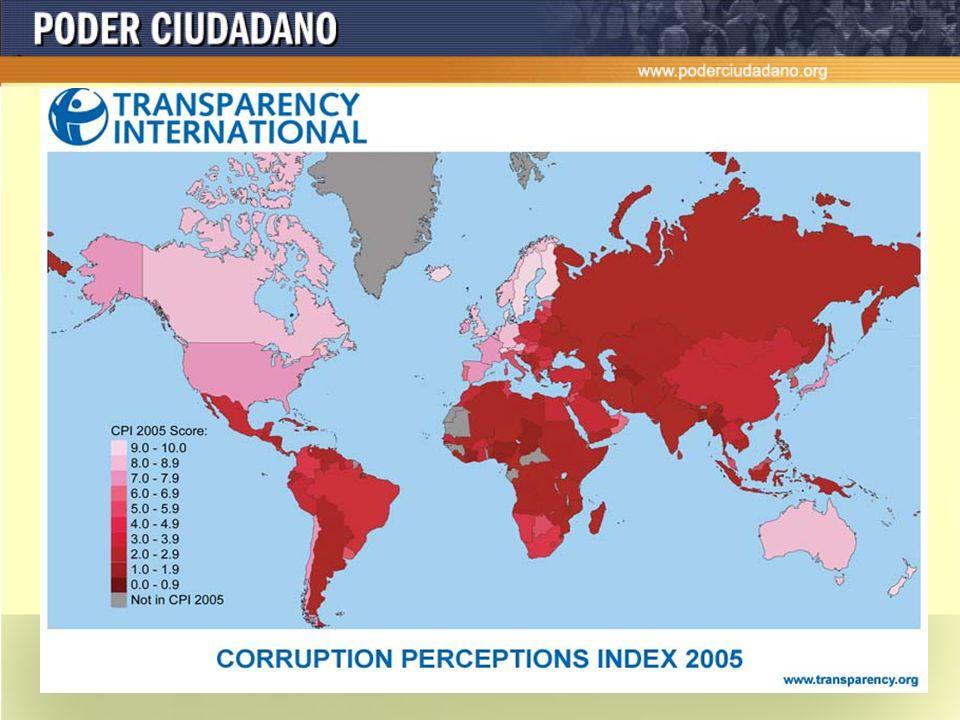 Características del IPC 2006 Es un Índice Compuesto. Está basado en 12 encuestas, realizadas por 9 instituciones independientes, a empresarios, académ