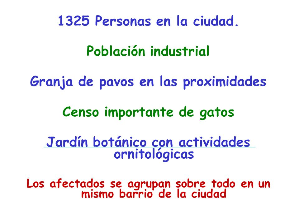 Investigación epidemiológica-I 1325 Personas en la ciudad.