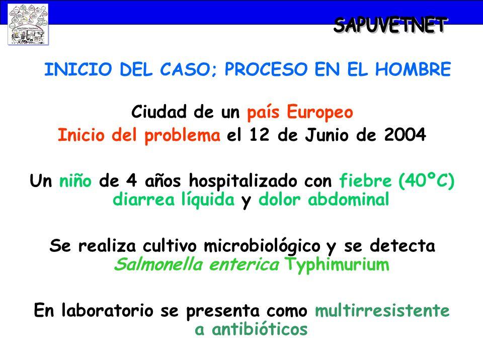 INICIO DEL CASO; PROCESO EN EL HOMBRE Ciudad de un país Europeo Inicio del problema el 12 de Junio de 2004 Un niño de 4 años hospitalizado con fiebre