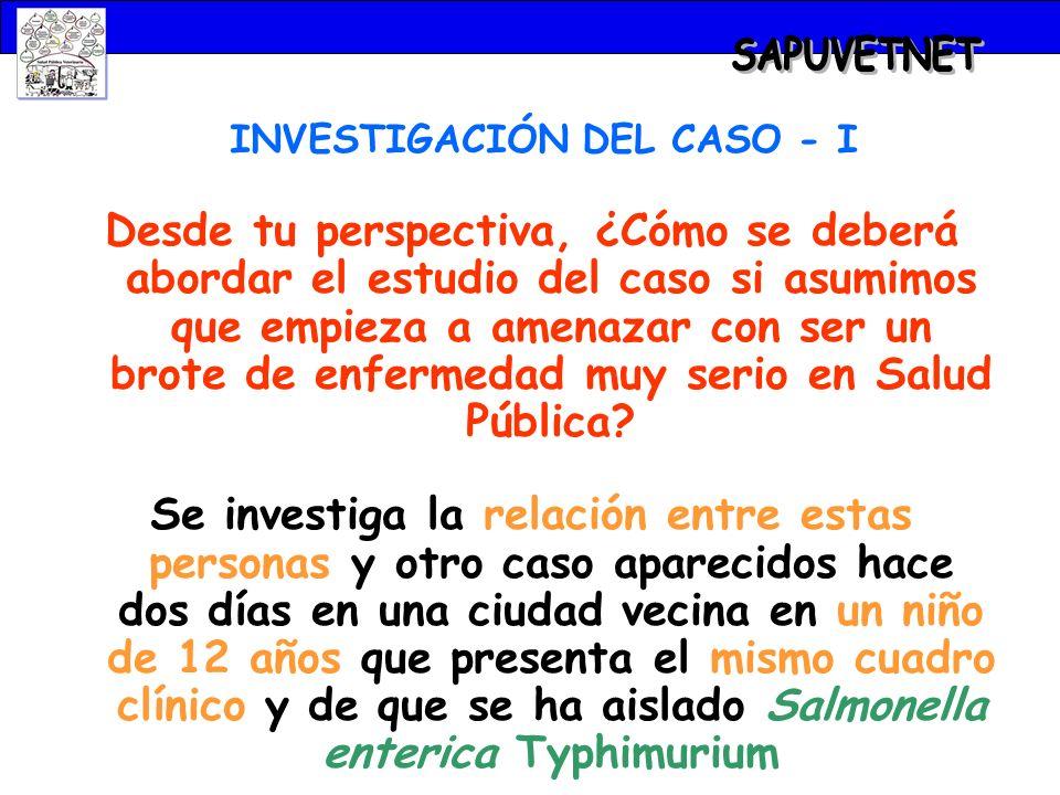 INVESTIGACIÓN DEL CASO - I Desde tu perspectiva, ¿Cómo se deberá abordar el estudio del caso si asumimos que empieza a amenazar con ser un brote de en