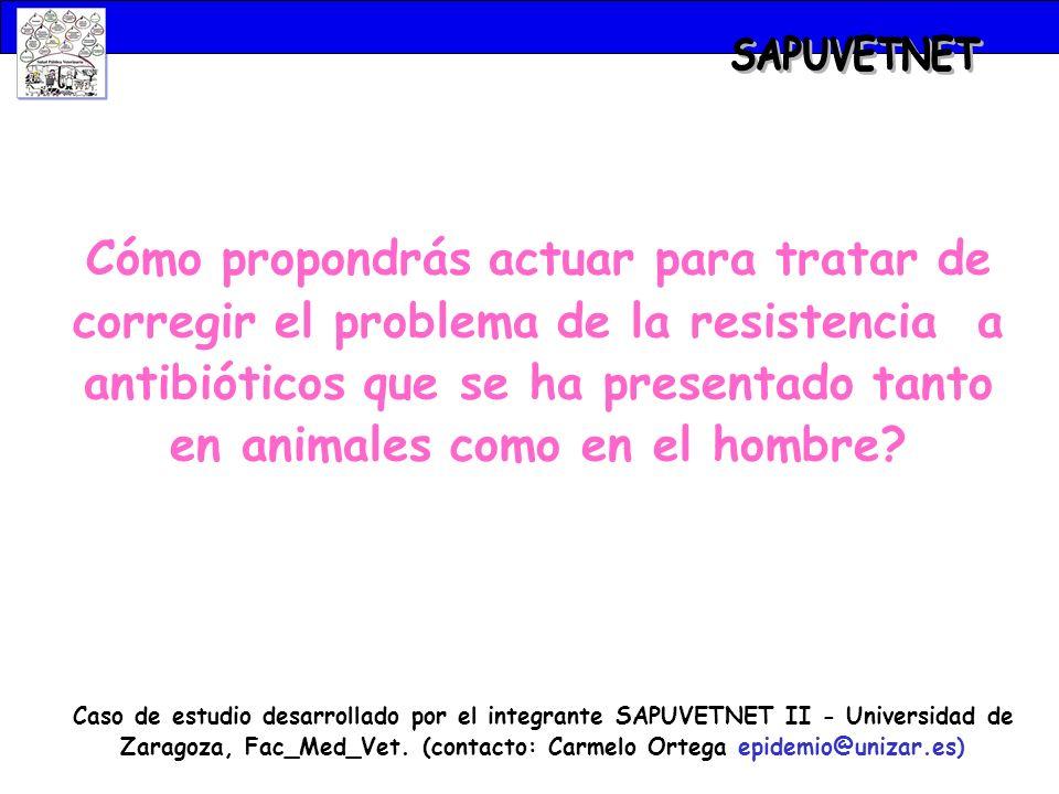 Cómo propondrás actuar para tratar de corregir el problema de la resistencia a antibióticos que se ha presentado tanto en animales como en el hombre?