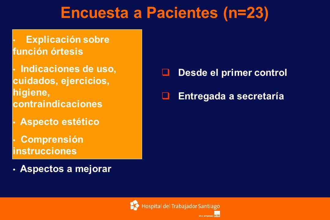 Encuesta a Pacientes (n=23) Explicación sobre función órtesis Indicaciones de uso, cuidados, ejercicios, higiene, contraindicaciones Aspecto estético