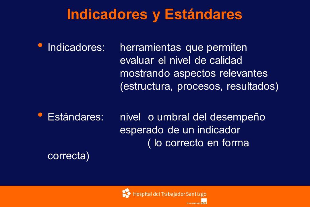 Indicadores y Estándares Indicadores:herramientas que permiten evaluar el nivel de calidad mostrando aspectos relevantes (estructura, procesos, result