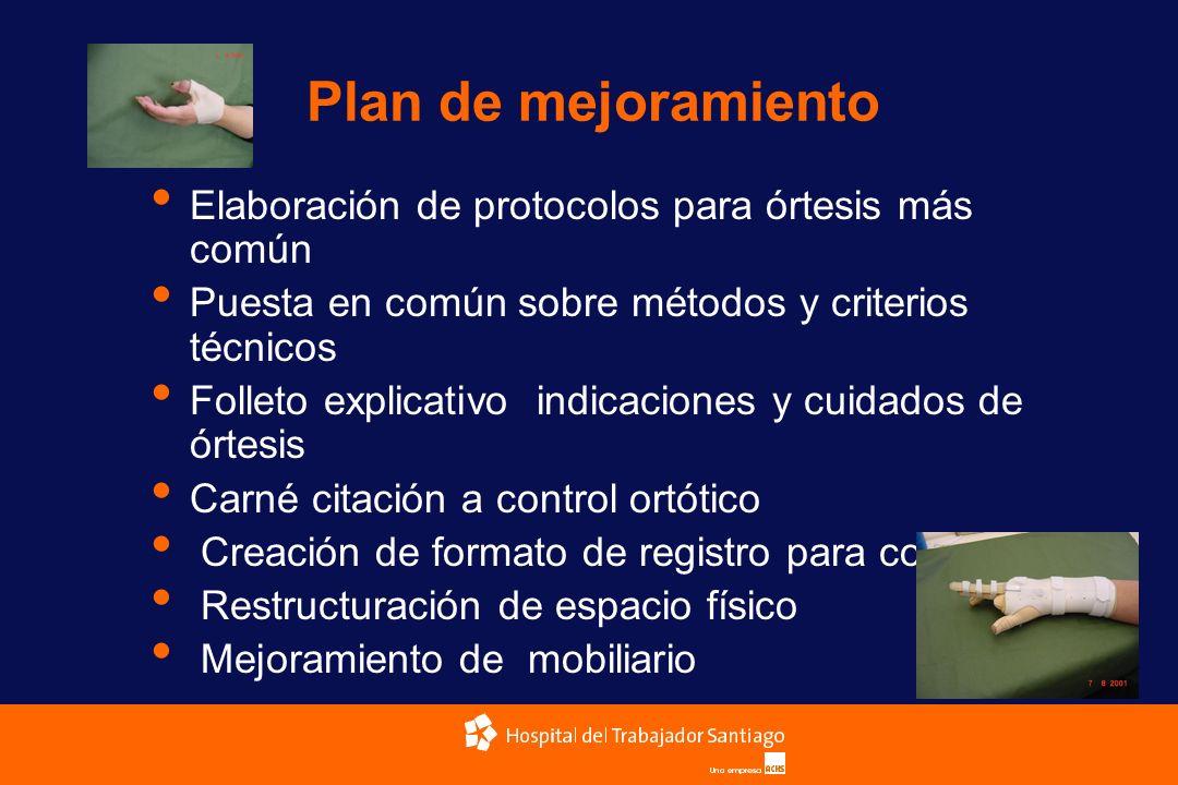 Plan de mejoramiento Elaboración de protocolos para órtesis más común Puesta en común sobre métodos y criterios técnicos Folleto explicativo indicacio