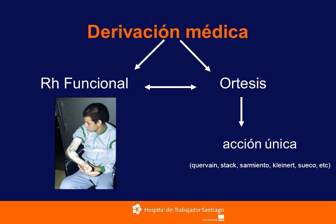 Derivación médica Rh FuncionalOrtesis acción única (quervain, stack, sarmiento, kleinert, sueco, etc)