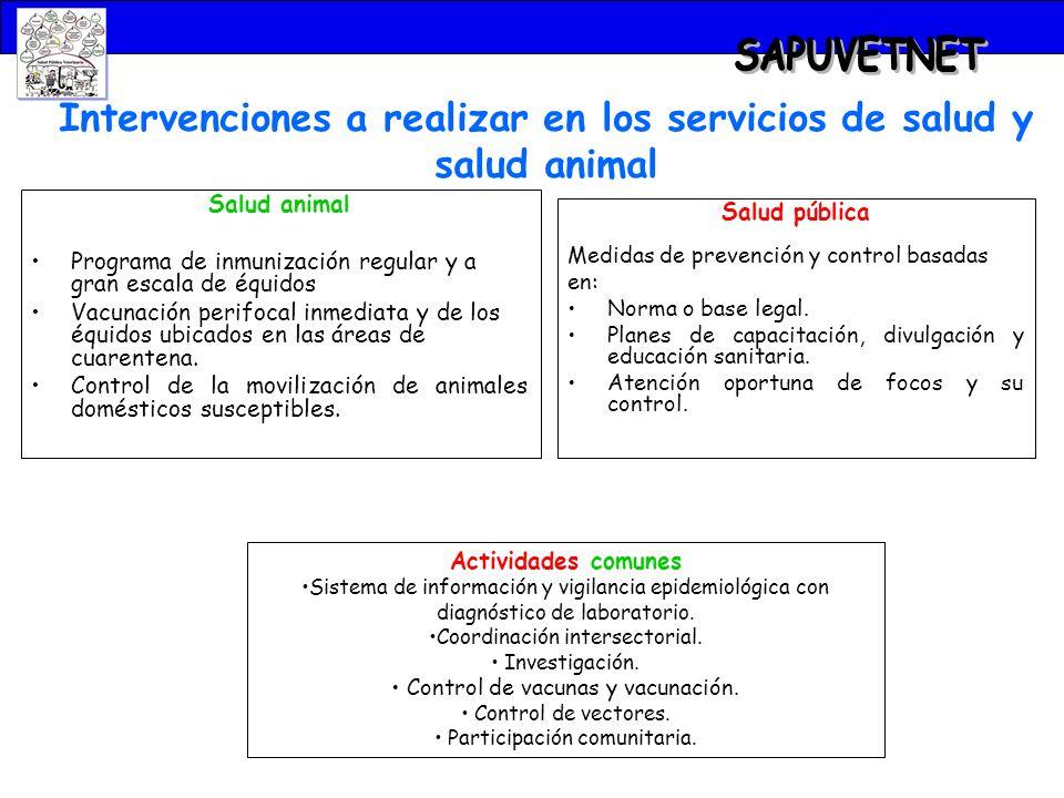Caso de estudio desarrollado por los integrantes de la RED SPVET, Universidad Nacional de Colombia y SAPUVETNET II – (contacto: Luis Carlos Villamil J, correo electrónico: lcvillamilj@unal.edu.co) In memoriam Dr.