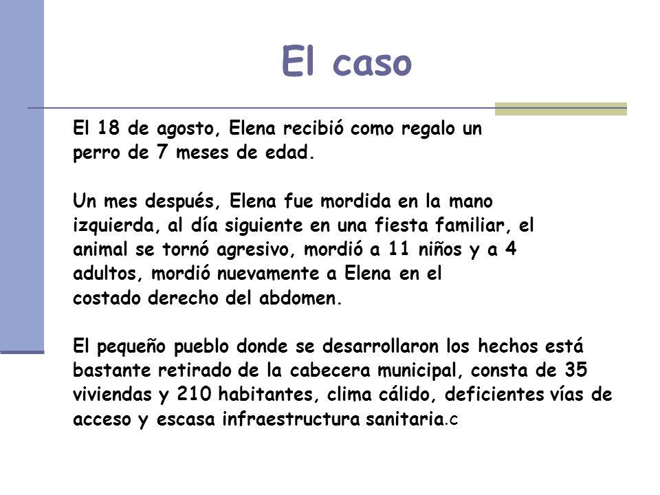 El caso El 18 de agosto, Elena recibió como regalo un perro de 7 meses de edad. Un mes después, Elena fue mordida en la mano izquierda, al día siguien