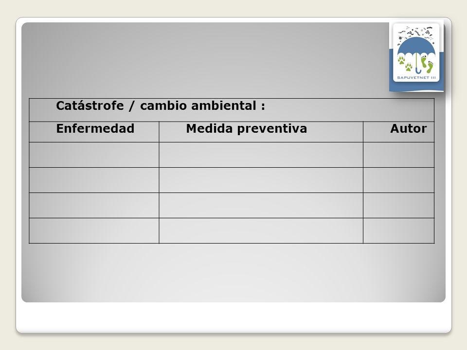 Catástrofe / cambio ambiental : EnfermedadMedida preventivaAutor