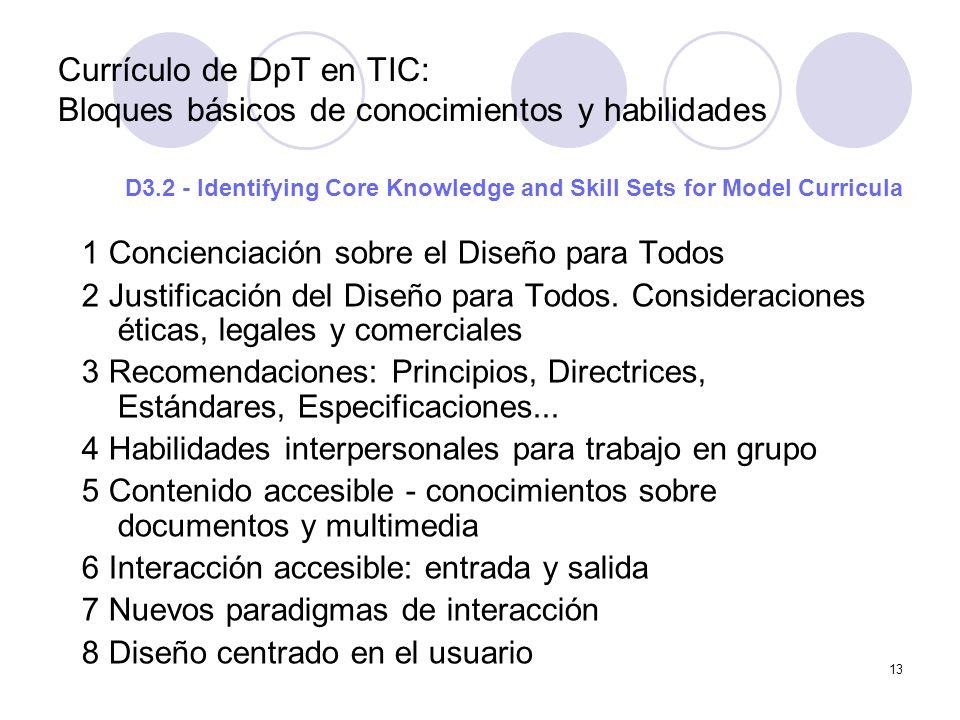 13 Currículo de DpT en TIC: Bloques básicos de conocimientos y habilidades 1 Concienciación sobre el Diseño para Todos 2 Justificación del Diseño para Todos.