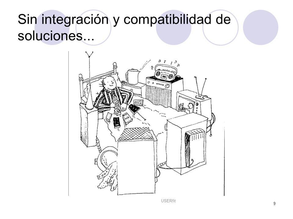 9 Sin integración y compatibilidad de soluciones... USERfit