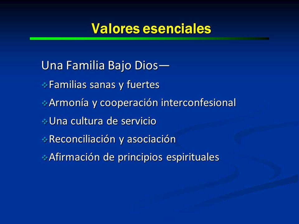 Valores esenciales Valores esenciales Una Familia Bajo Dios Familias sanas y fuertes Familias sanas y fuertes Armonía y cooperación interconfesional A