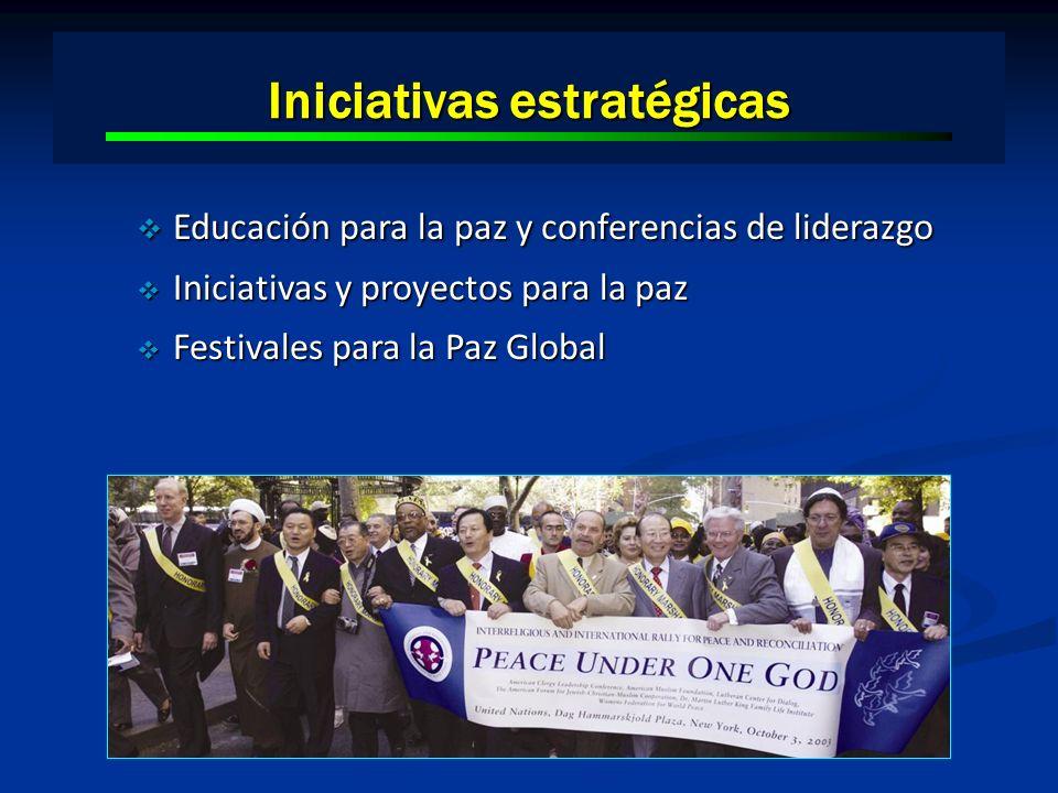 Iniciativas estratégicas Educación para la paz y conferencias de liderazgo Educación para la paz y conferencias de liderazgo Iniciativas y proyectos p