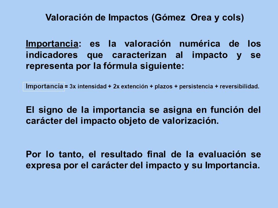 Importancia: es la valoración numérica de los indicadores que caracterizan al impacto y se representa por la fórmula siguiente: Importancia = 3x inten