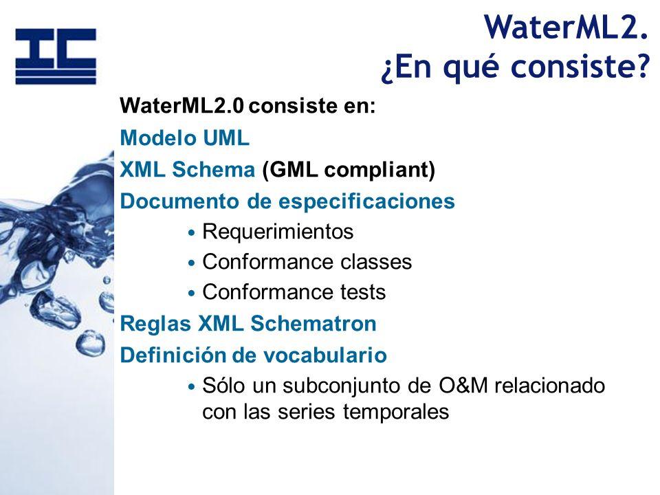 WaterML2. ¿En qué consiste? WaterML2.0 consiste en: Modelo UML XML Schema (GML compliant) Documento de especificaciones Requerimientos Conformance cla