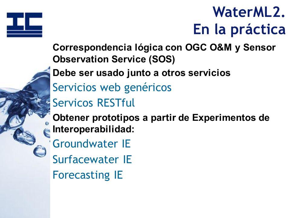 WaterML2. En la práctica Correspondencia lógica con OGC O&M y Sensor Observation Service (SOS) Debe ser usado junto a otros servicios Servicios web ge