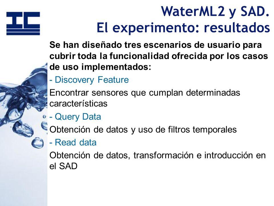 WaterML2 y SAD. El experimento: resultados Se han diseñado tres escenarios de usuario para cubrir toda la funcionalidad ofrecida por los casos de uso
